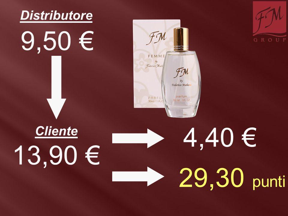 Distributore 9,50 € 4,40 € Cliente 13,90 € 29,30 punti