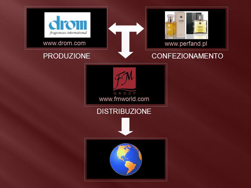 PRODUZIONE CONFEZIONAMENTO DISTRIBUZIONE www.drom.com www.drom.com