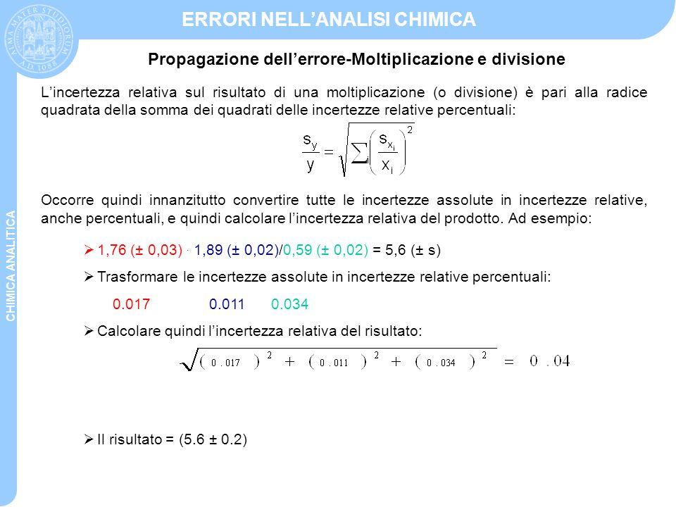 Propagazione dell'errore-Moltiplicazione e divisione