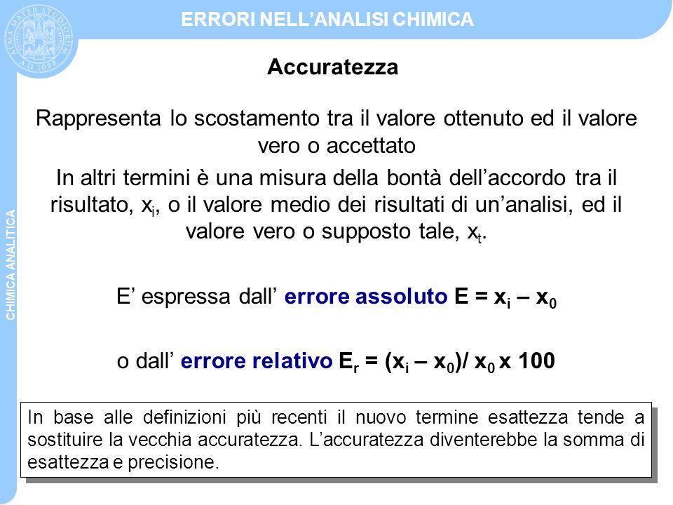 E' espressa dall' errore assoluto E = xi – x0