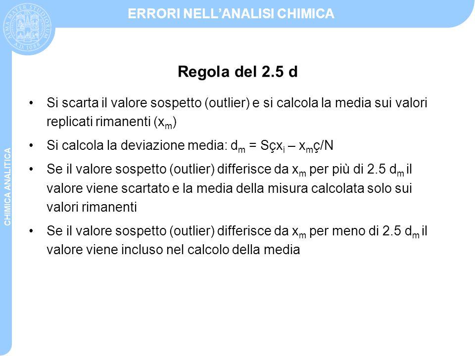 Regola del 2.5 d Si scarta il valore sospetto (outlier) e si calcola la media sui valori replicati rimanenti (xm)