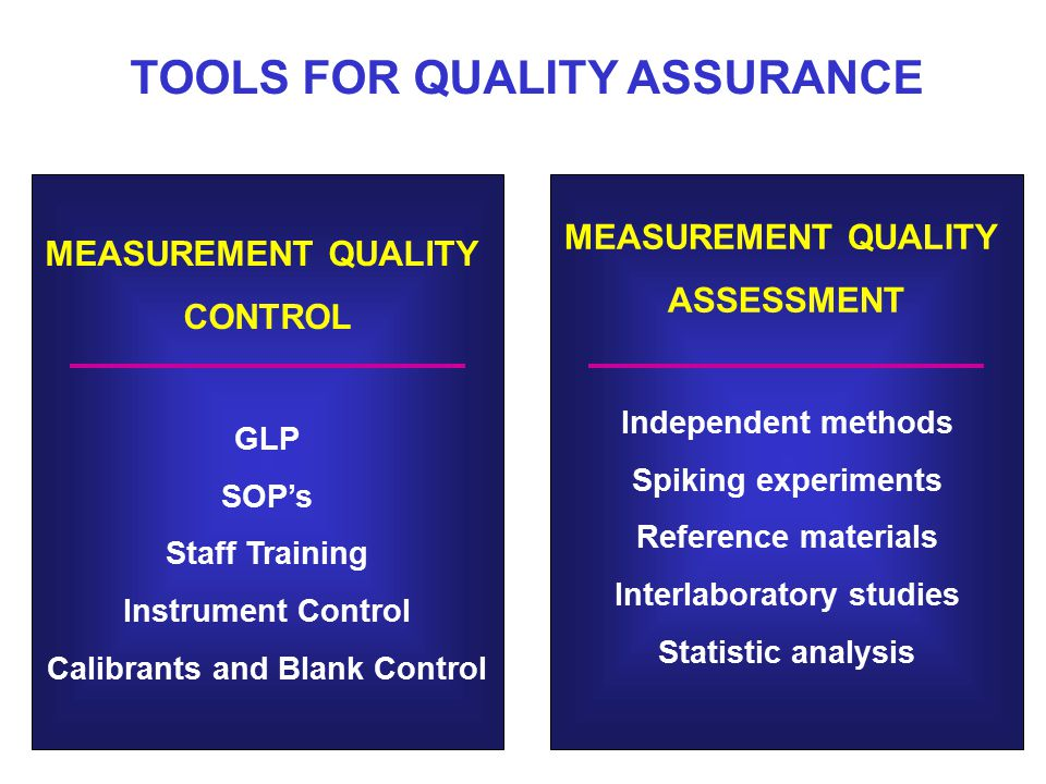 TOOLS FOR QUALITY ASSURANCE