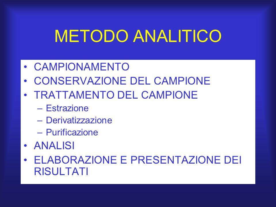 METODO ANALITICO CAMPIONAMENTO CONSERVAZIONE DEL CAMPIONE
