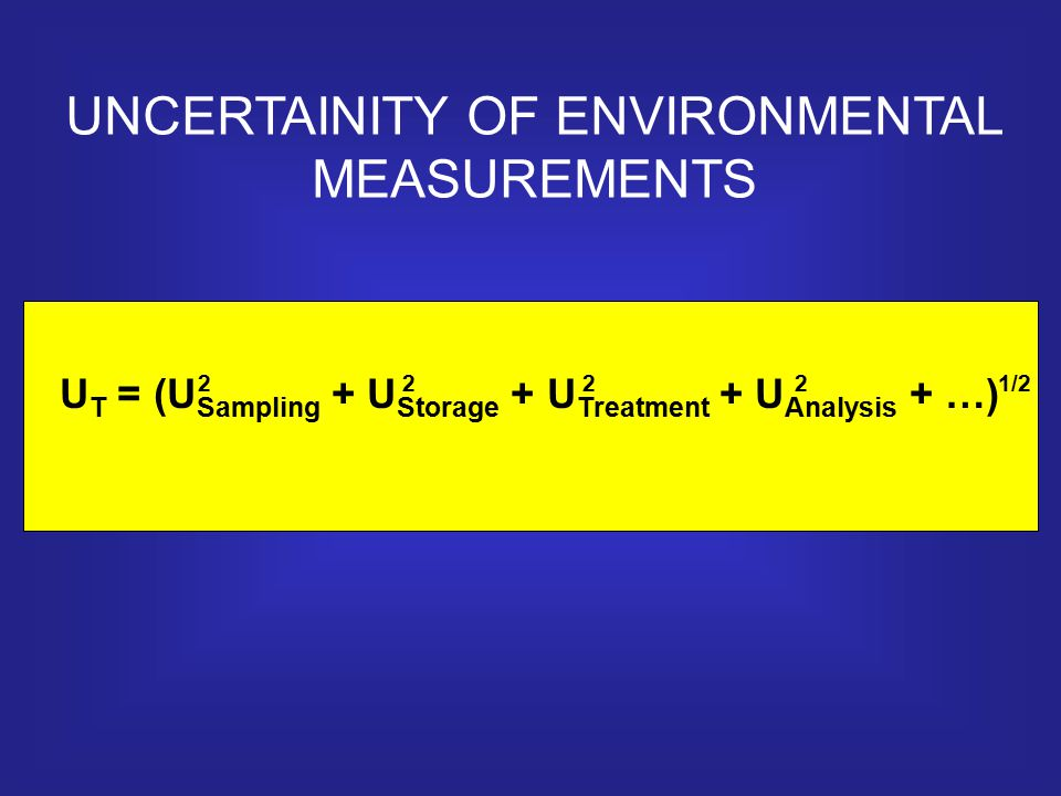 UT = (USampling + UStorage + UTreatment + UAnalysis + …)