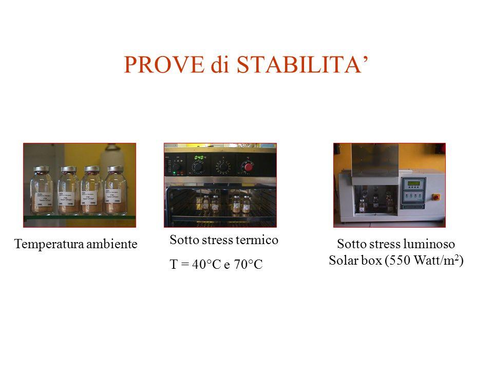 PROVE di STABILITA' Sotto stress termico T = 40°C e 70°C