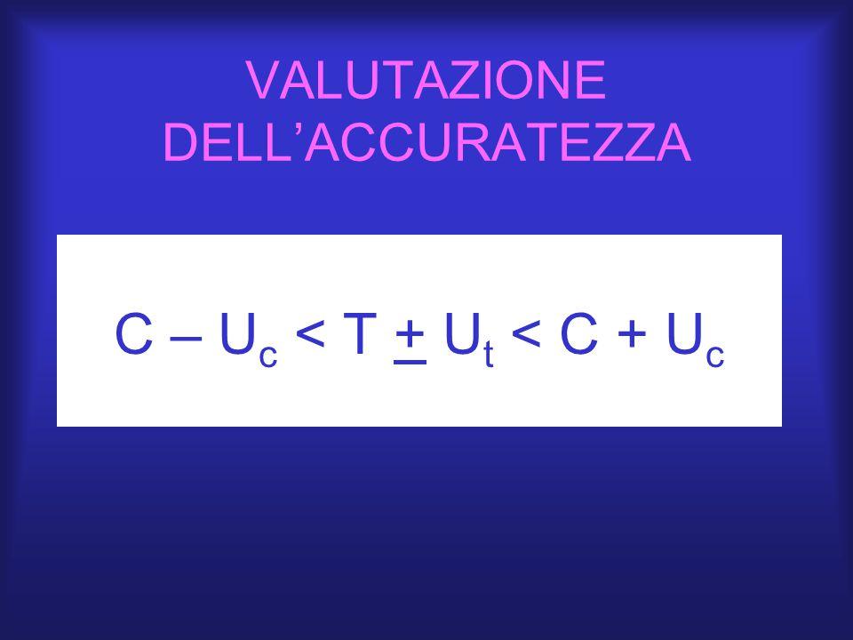 VALUTAZIONE DELL'ACCURATEZZA