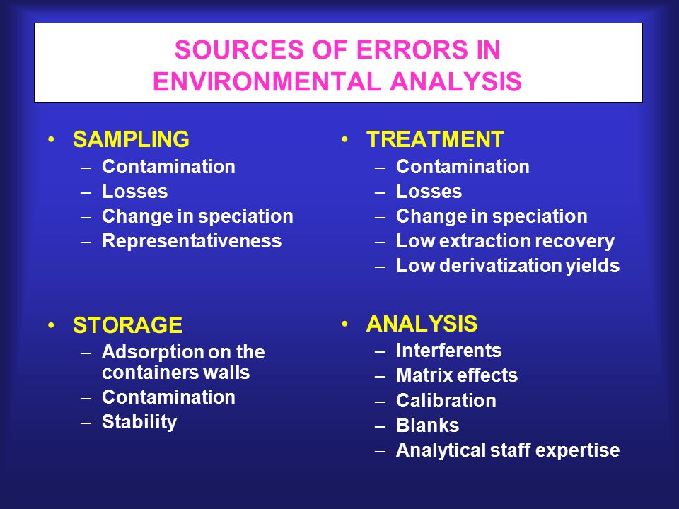 SOURCES OF ERRORS IN ENVIRONMENTAL ANALYSIS