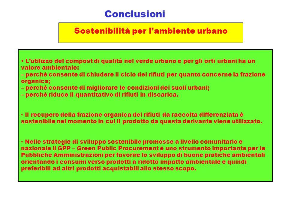 Sostenibilità per l'ambiente urbano