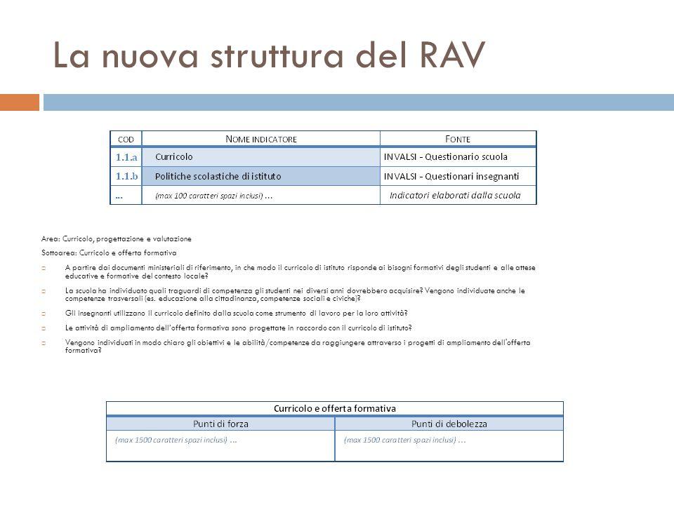 La nuova struttura del RAV