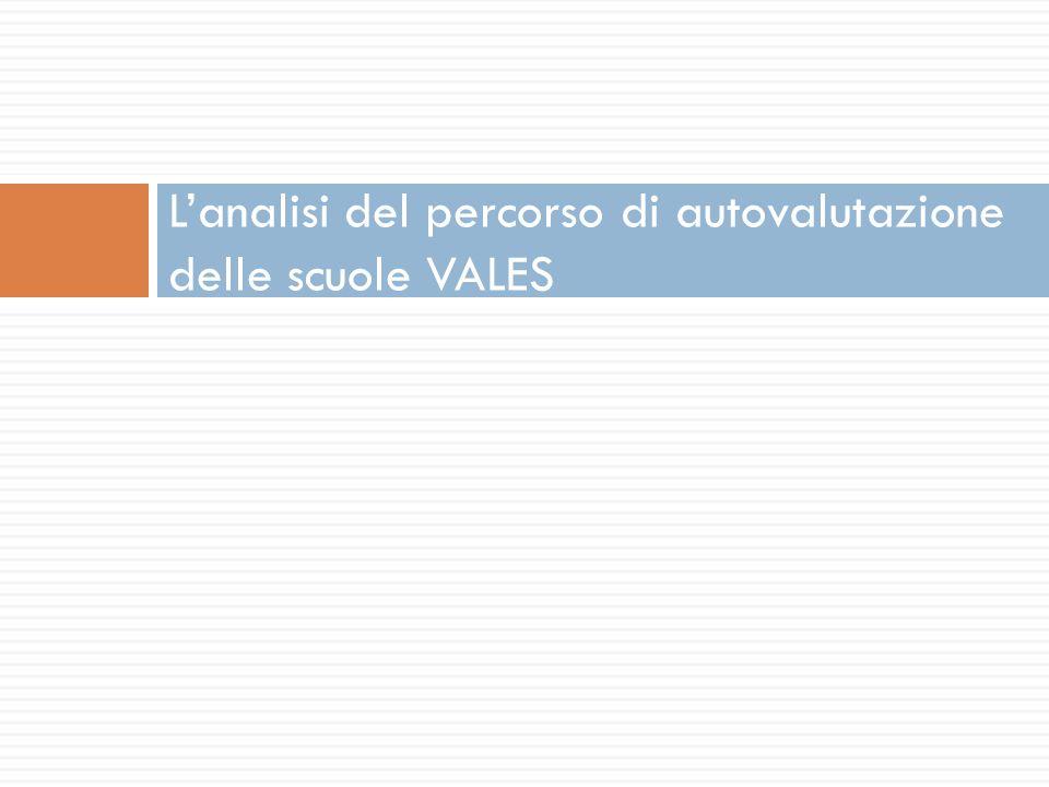 L'analisi del percorso di autovalutazione delle scuole VALES