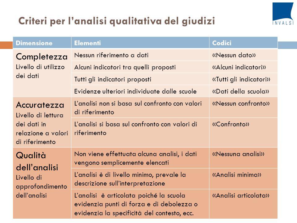 Criteri per l'analisi qualitativa del giudizi