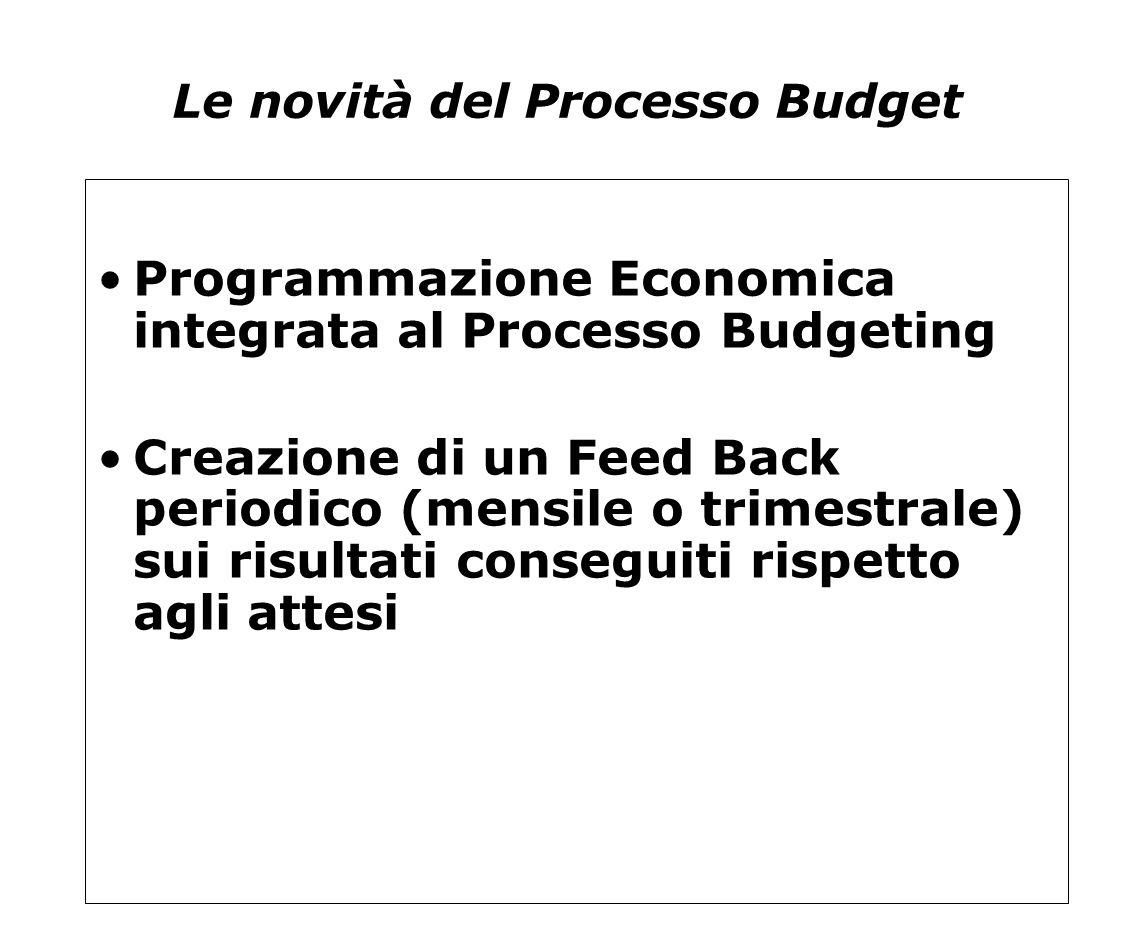 Le novità del Processo Budget