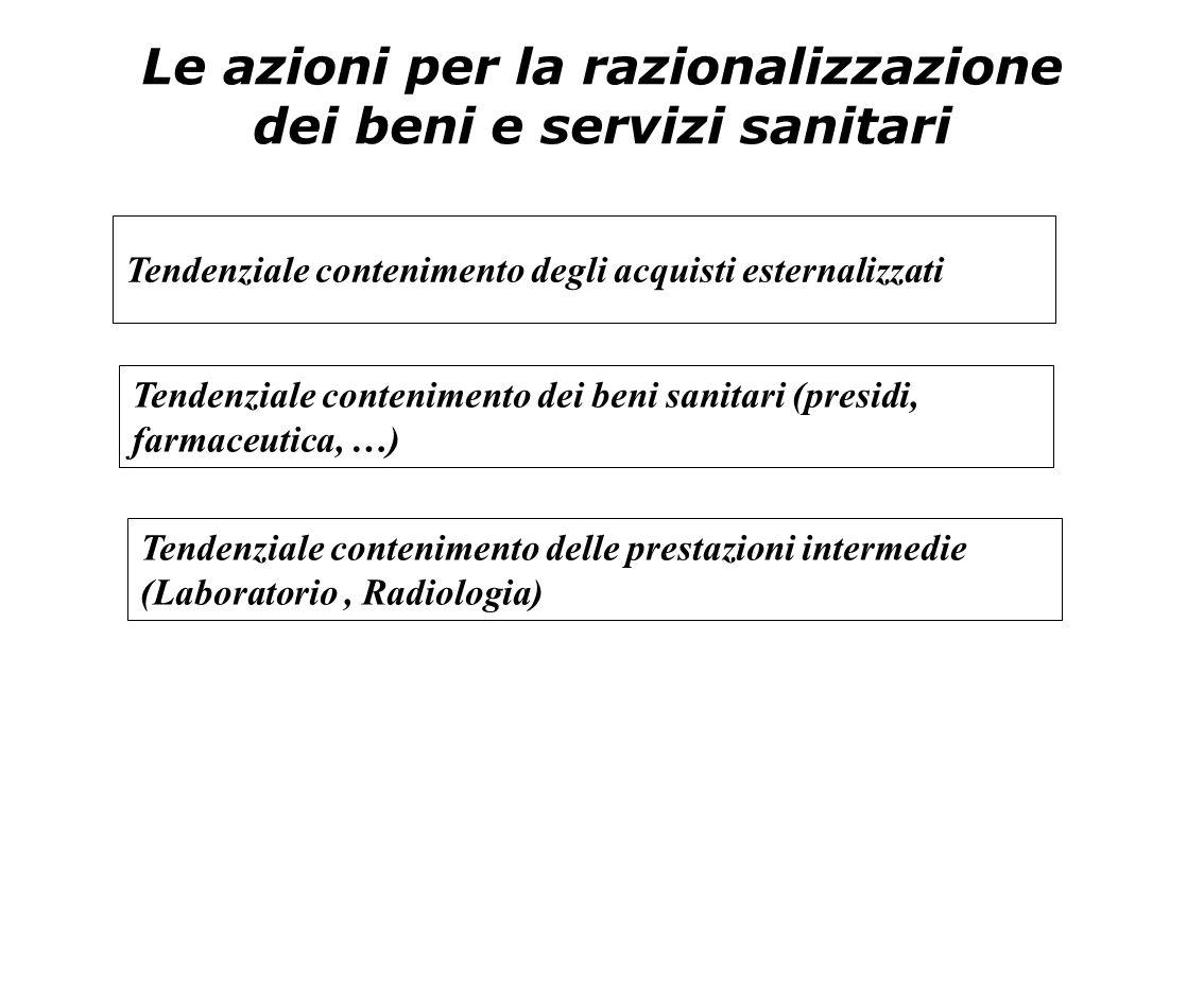 Le azioni per la razionalizzazione dei beni e servizi sanitari