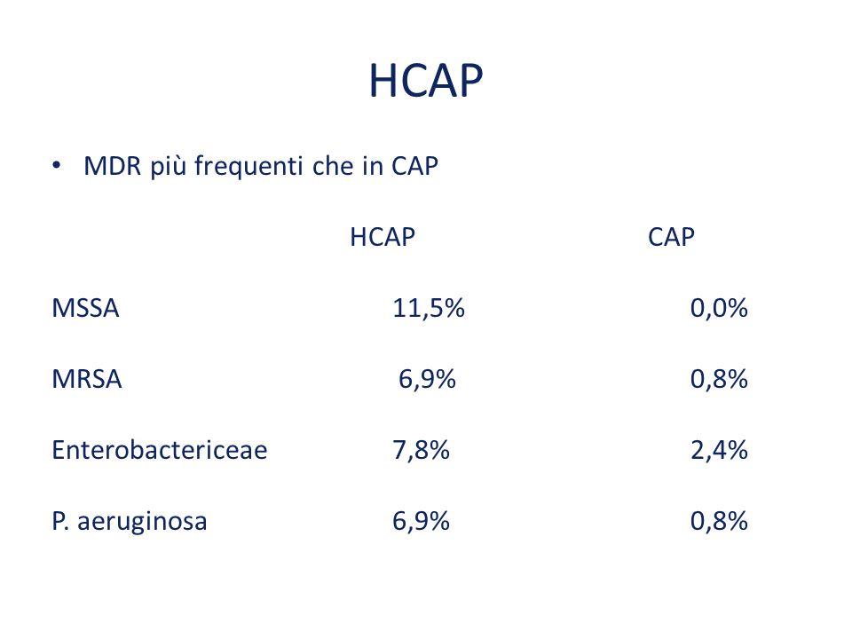 HCAP MDR più frequenti che in CAP HCAP CAP MSSA 11,5% 0,0%