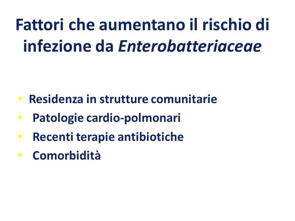Fattori che aumentano il rischio di infezione da Enterobatteriaceae