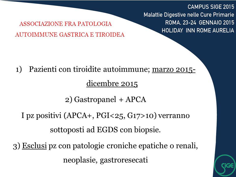 Pazienti con tiroidite autoimmune; marzo 2015-dicembre 2015