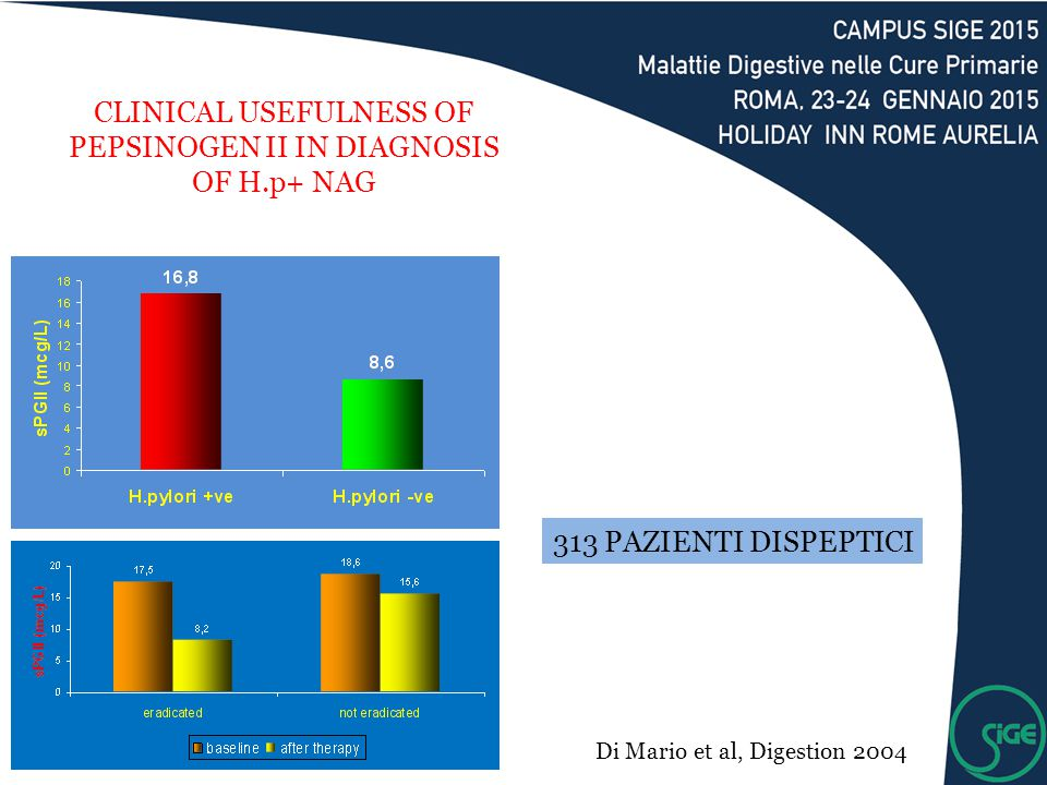 CLINICAL USEFULNESS OF PEPSINOGEN II IN DIAGNOSIS OF H.p+ NAG