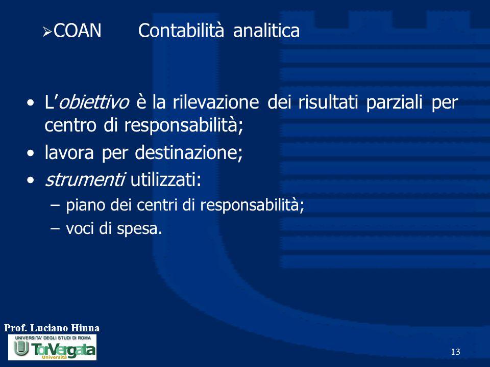 COAN Contabilità analitica