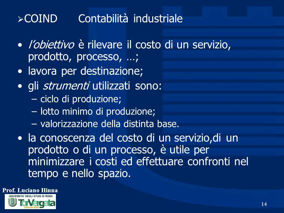 COIND Contabilità industriale