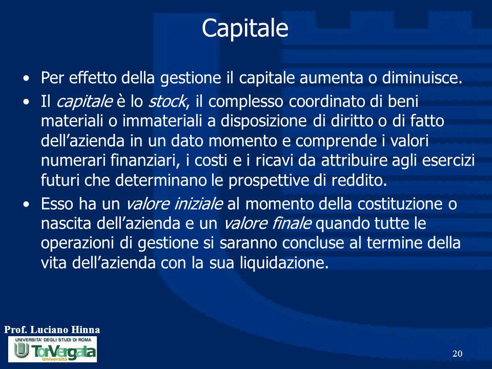 Capitale Per effetto della gestione il capitale aumenta o diminuisce.
