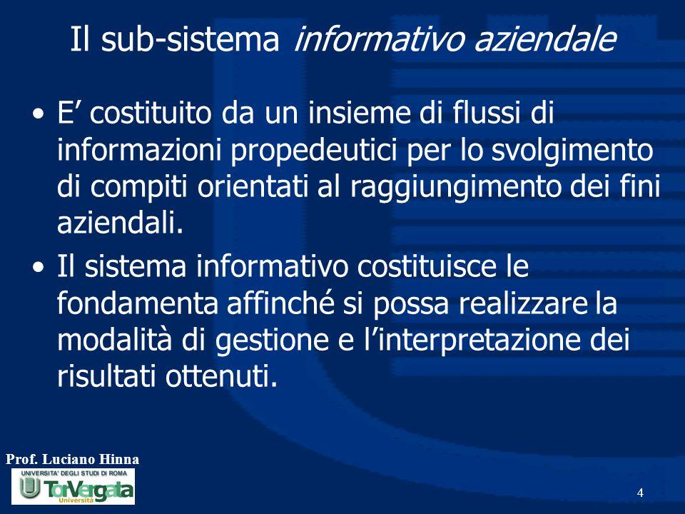 Il sub-sistema informativo aziendale