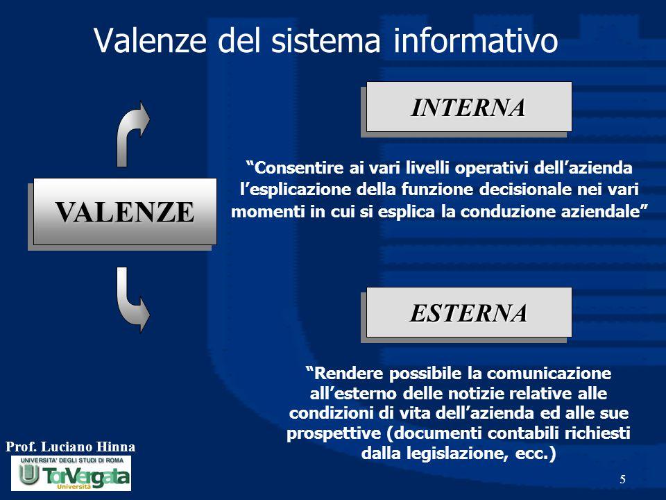 Valenze del sistema informativo