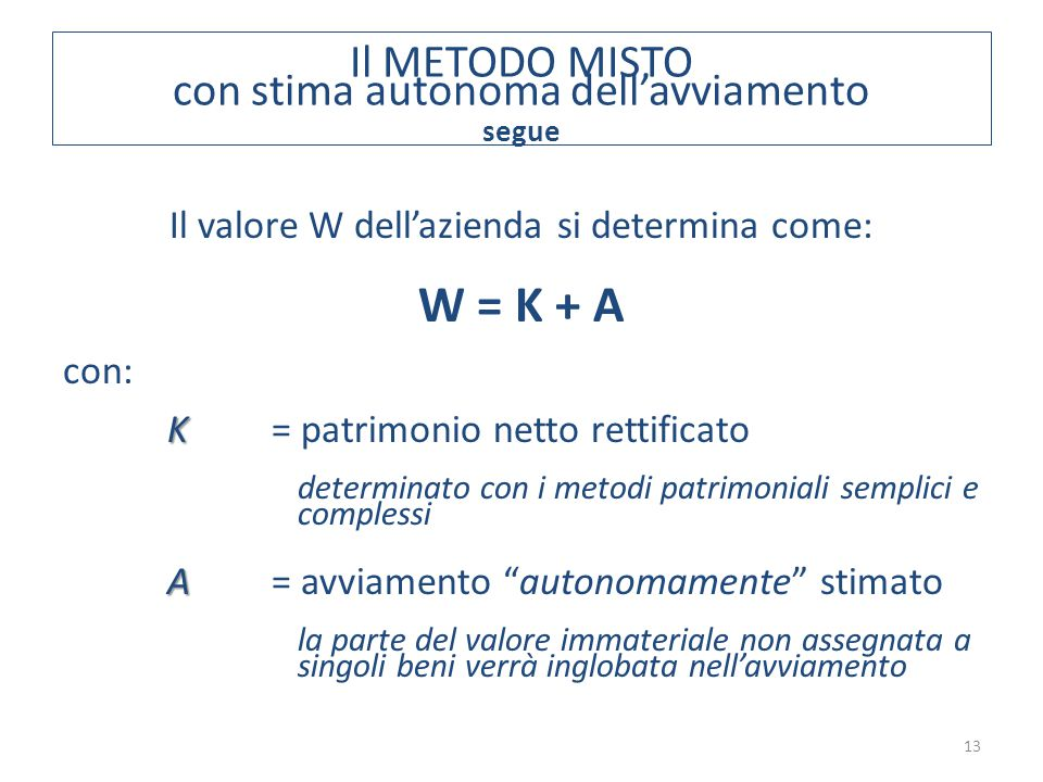 W = K + A Il METODO MISTO con stima autonoma dell'avviamento