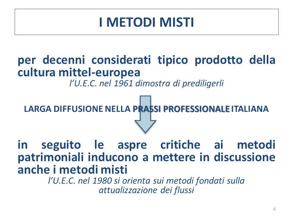 LARGA DIFFUSIONE NELLA PRASSI PROFESSIONALE ITALIANA