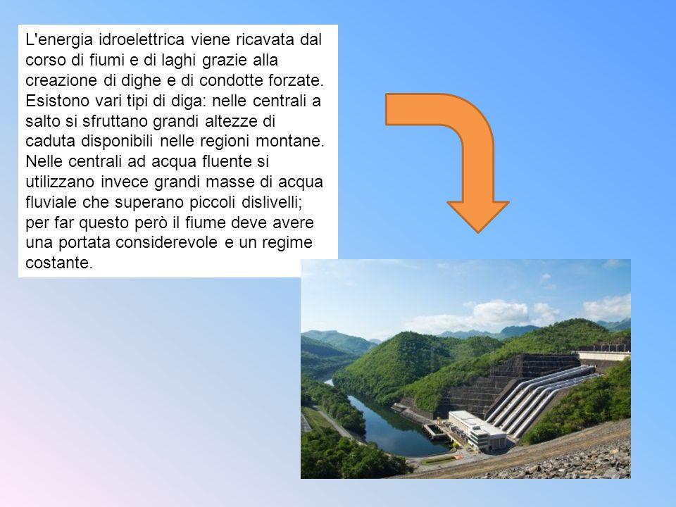 L energia idroelettrica viene ricavata dal corso di fiumi e di laghi grazie alla creazione di dighe e di condotte forzate.