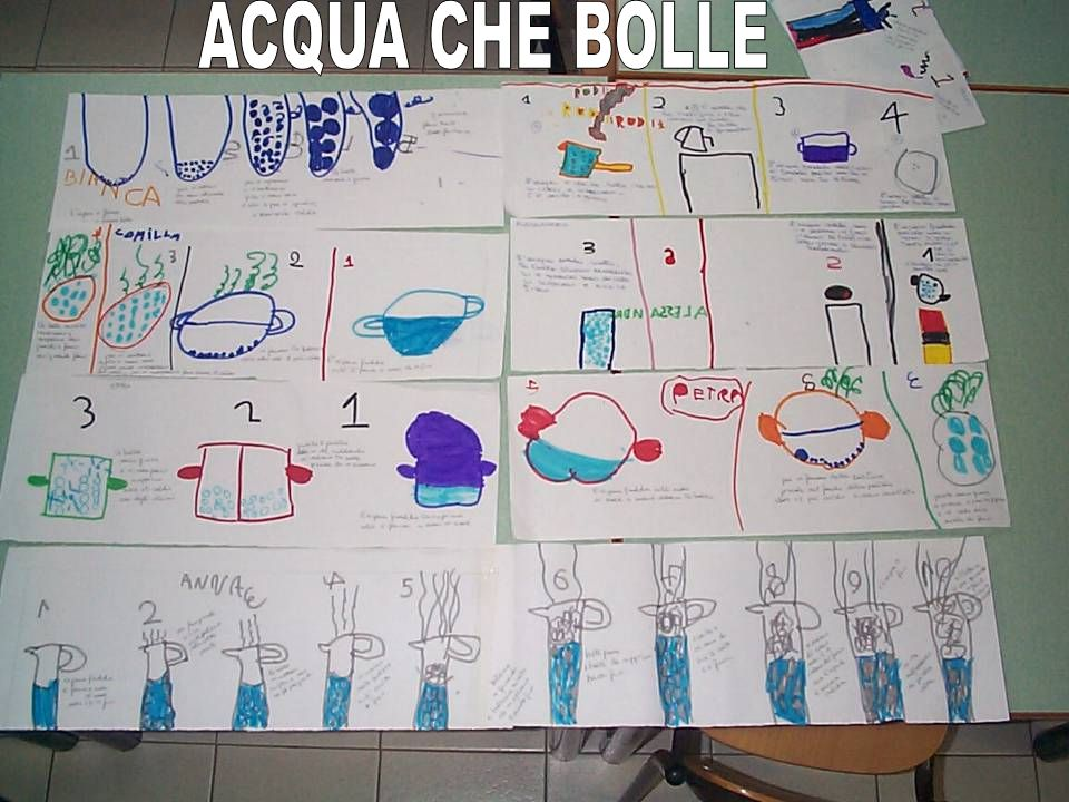 ACQUA CHE BOLLE