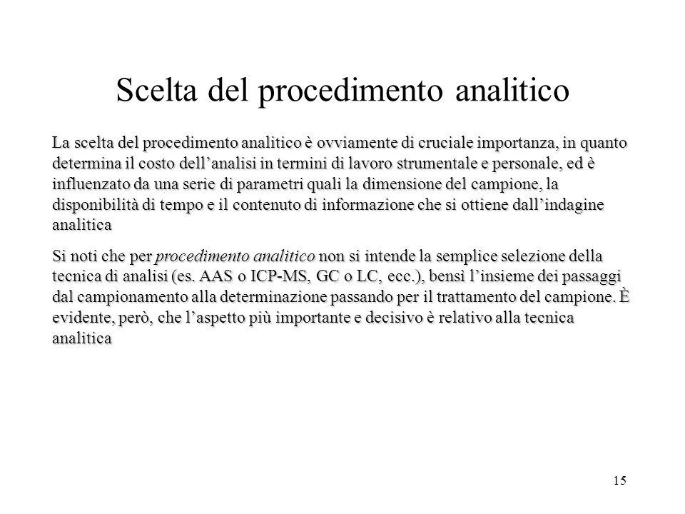 Scelta del procedimento analitico