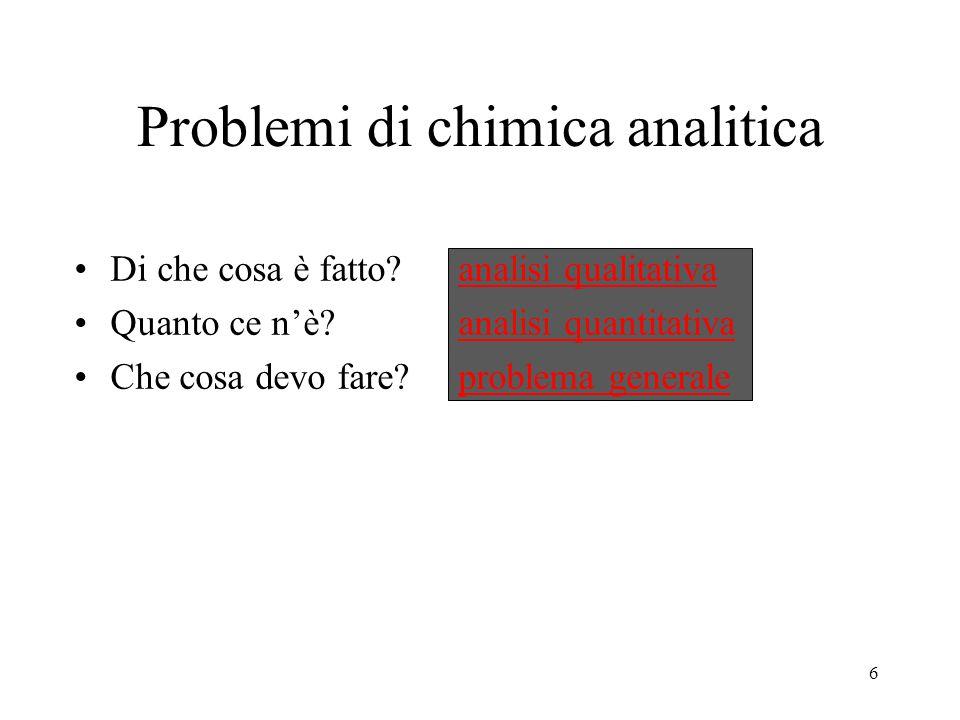 Problemi di chimica analitica