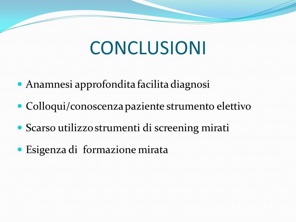 CONCLUSIONI Anamnesi approfondita facilita diagnosi
