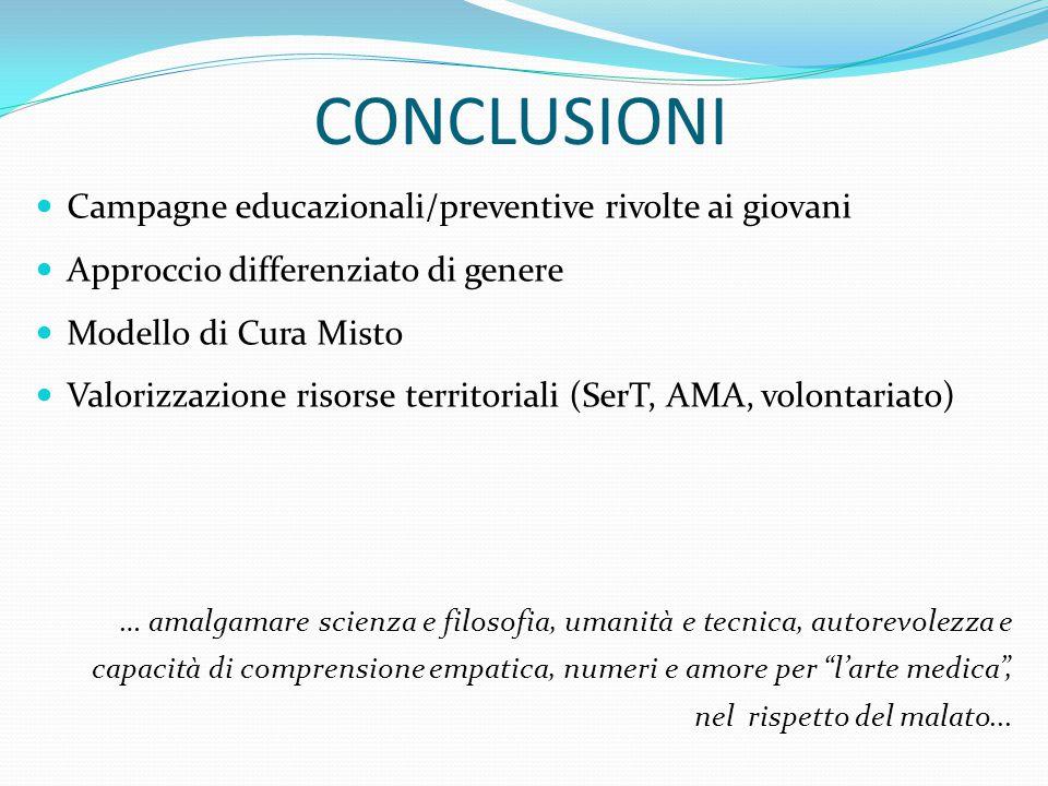 CONCLUSIONI Campagne educazionali/preventive rivolte ai giovani