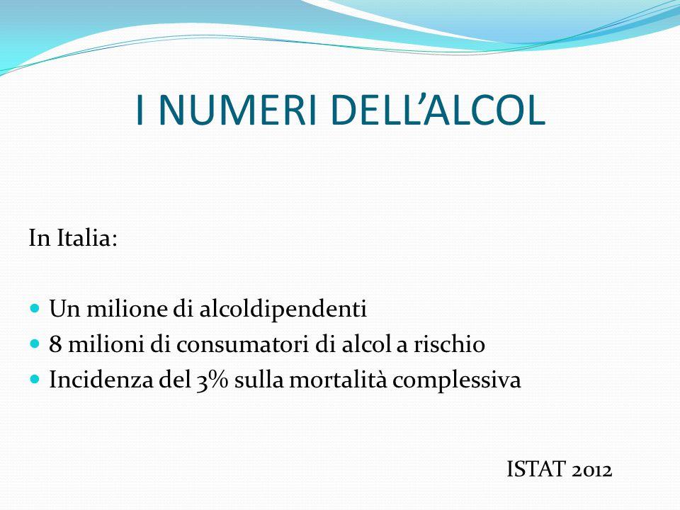 I NUMERI DELL'ALCOL In Italia: Un milione di alcoldipendenti