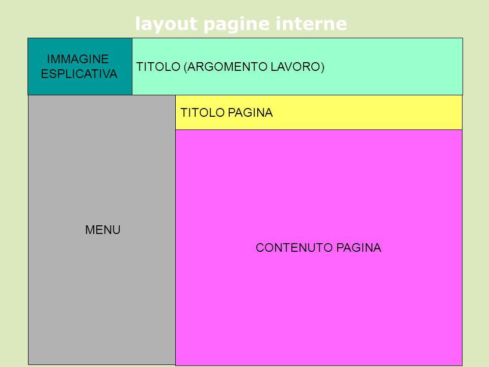 layout pagine interne IMMAGINE TITOLO (ARGOMENTO LAVORO) ESPLICATIVA