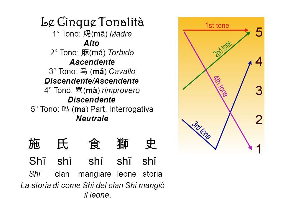 Le Cinque Tonalità 施 氏 食 獅 史 Shī shì shí shī shǐ 1° Tono: 妈(mā) Madre