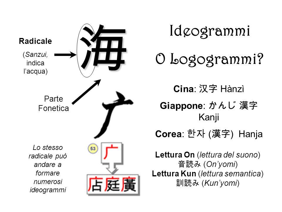 海 Ideogrammi O Logogrammi Cina: 汉字 Hànzì Giappone: かんじ 漢字 Kanji