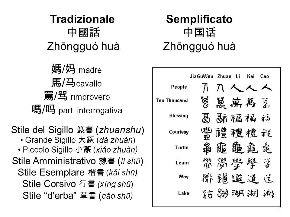 Tradizionale Semplificato 中國話 中国话 Zhōngguó huà Zhōngguó huà