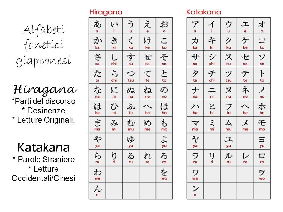 Alfabeti fonetici giapponesi Hiragana. Parti del discorso. Desinenze