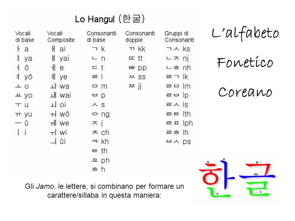 L'alfabeto Fonetico Coreano