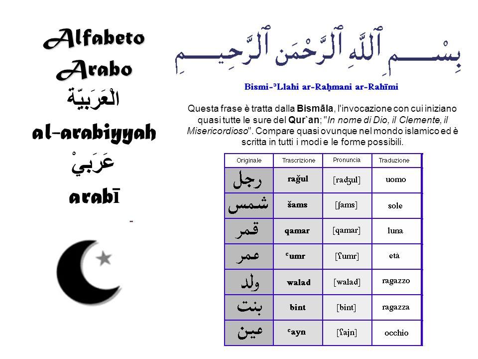 الْعَرَبيّة al-arabiyyah عَرَبيْ arabī