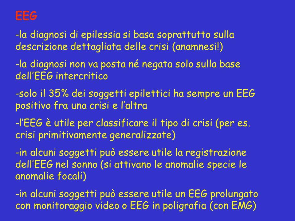 EEG -la diagnosi di epilessia si basa soprattutto sulla descrizione dettagliata delle crisi (anamnesi!)