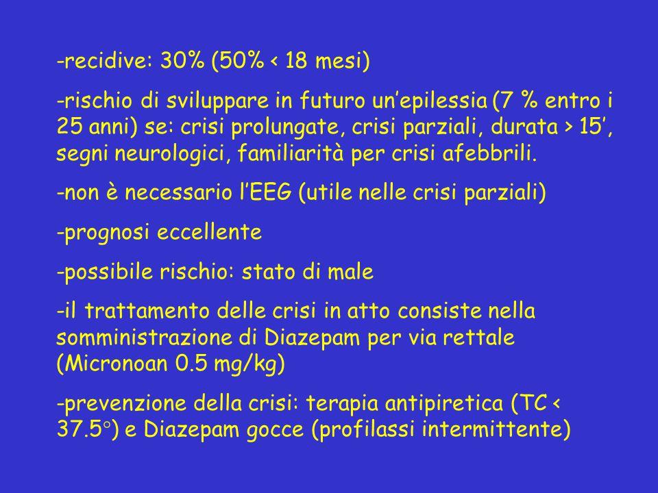 -recidive: 30% (50% < 18 mesi)