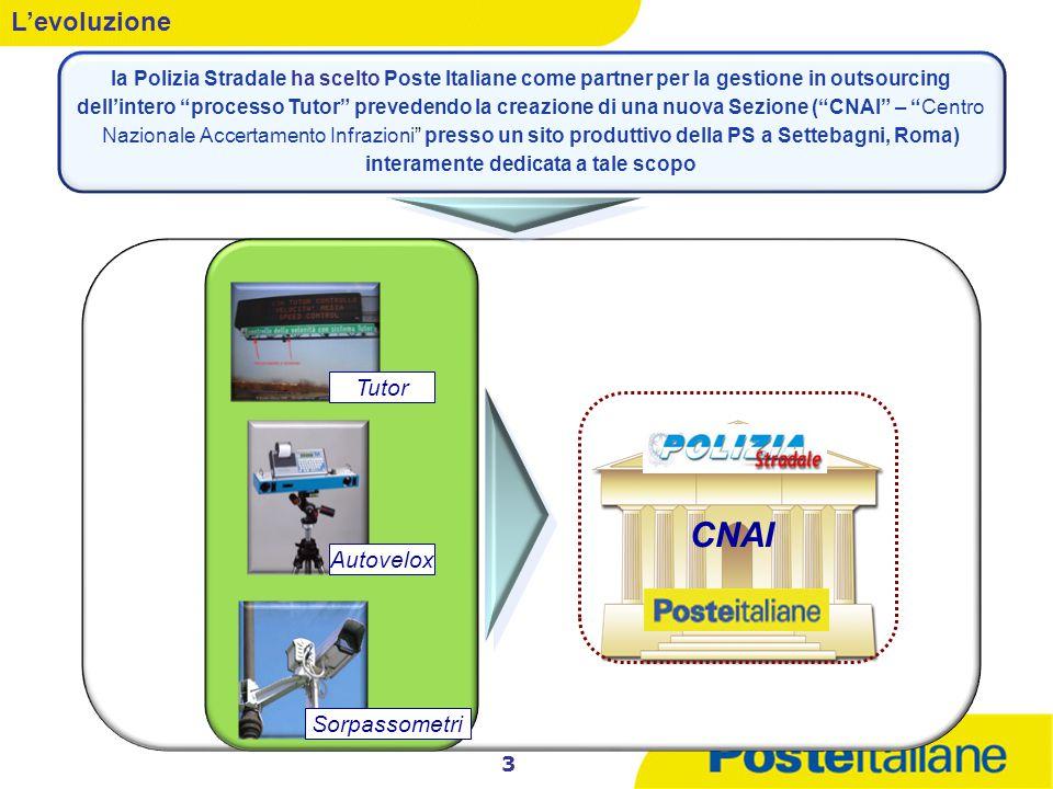 CNAI L'evoluzione Tutor Autovelox Sorpassometri