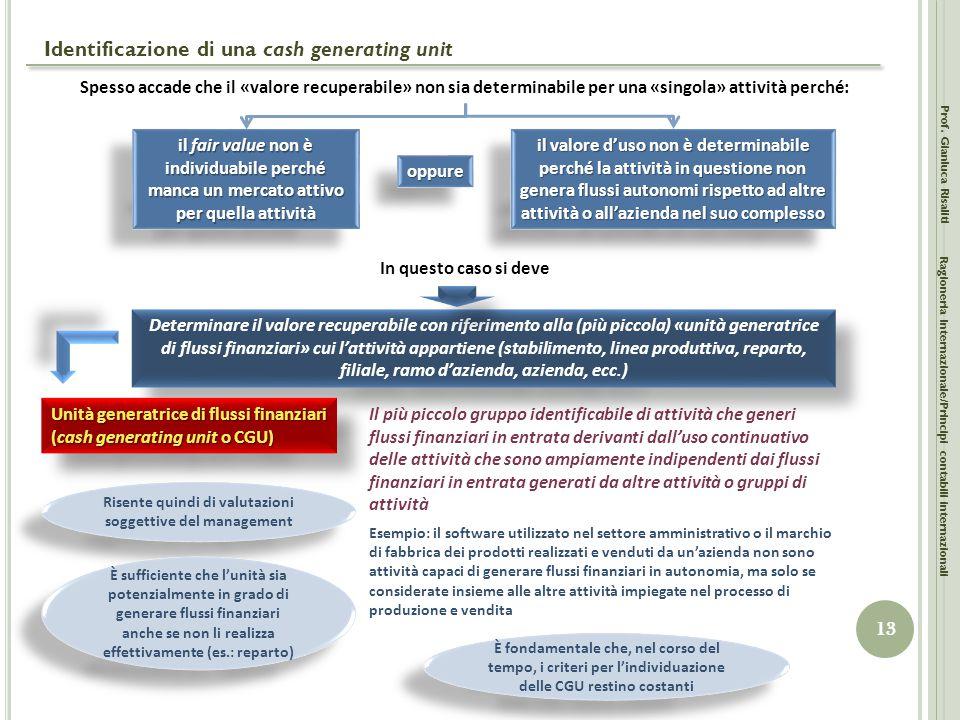 Identificazione di una cash generating unit