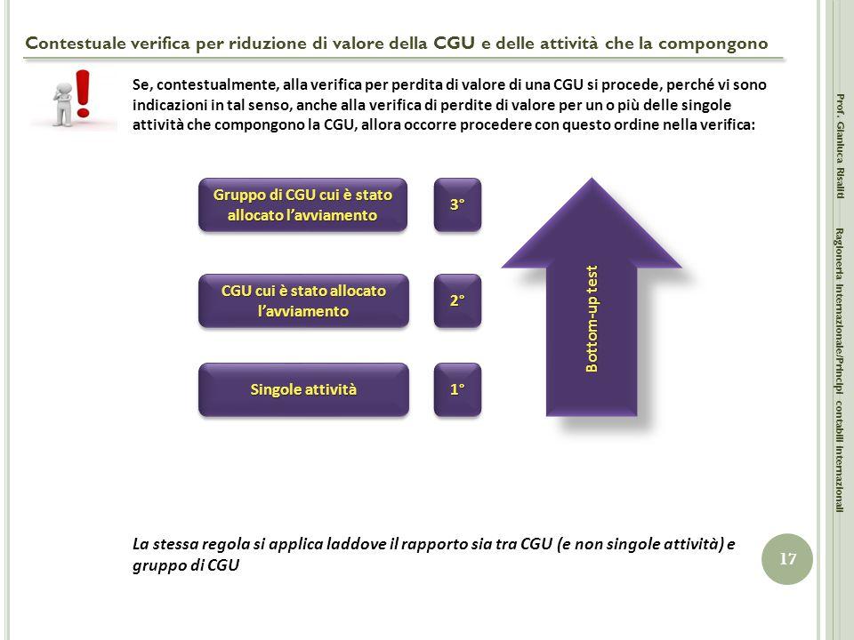 Contestuale verifica per riduzione di valore della CGU e delle attività che la compongono