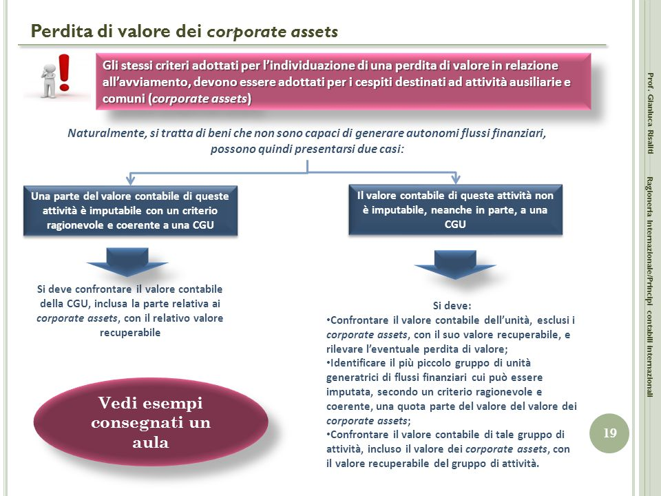 Perdita di valore dei corporate assets