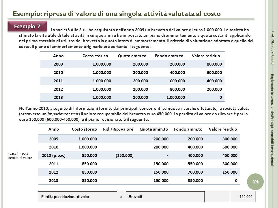 Esempio: ripresa di valore di una singola attività valutata al costo