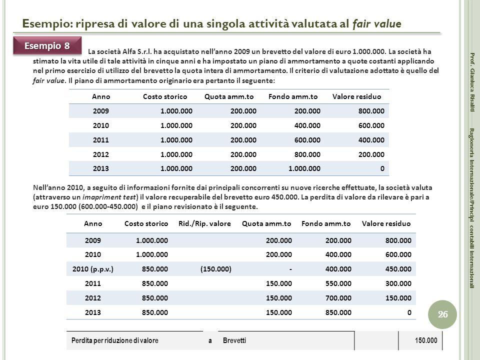 Esempio: ripresa di valore di una singola attività valutata al fair value